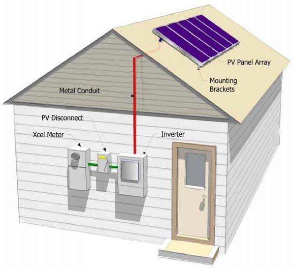 solar-installation-diagram